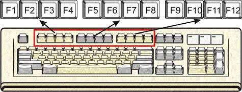 klavye-f-konksiyon.jpg (475×182)