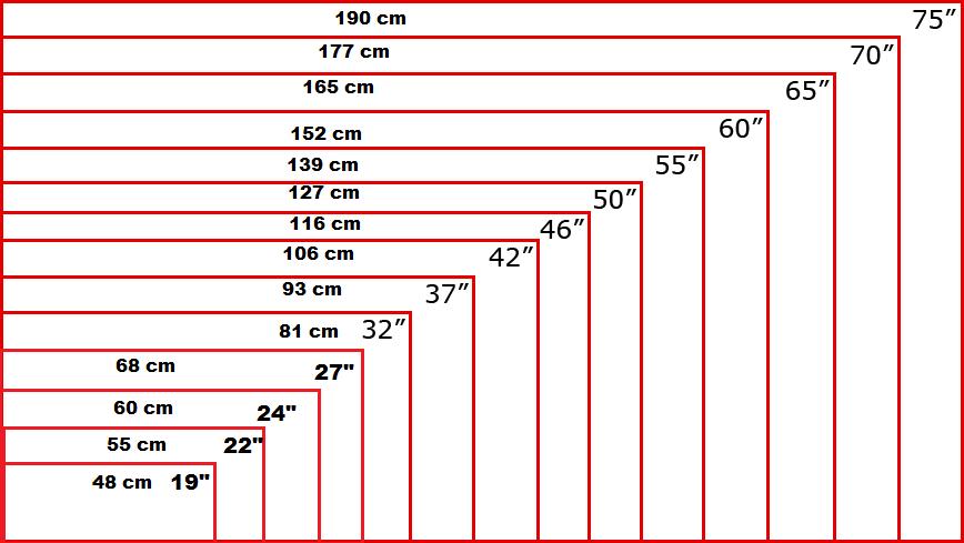 size-comparison-tv1.png (868×489)