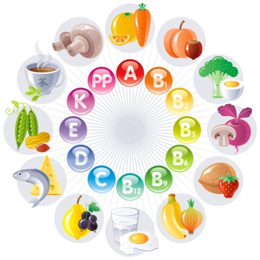 vitamins.jpg (520×520)