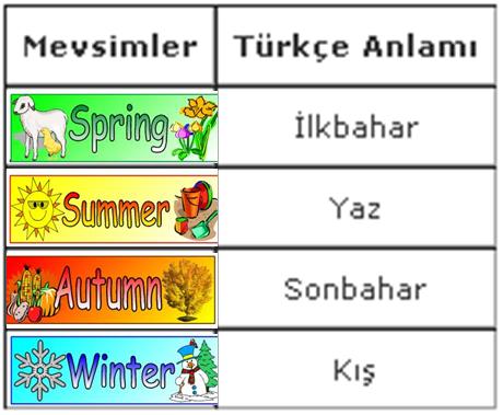 İngilice-aylar-mevsimler.PNG (460×379)