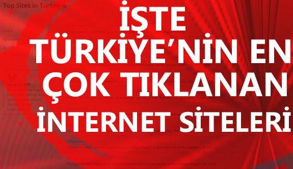 turkiye_de_en_cok_tiklanan_internet_siteleri_hangileri_h1110_e09a2.jpg (575×332)