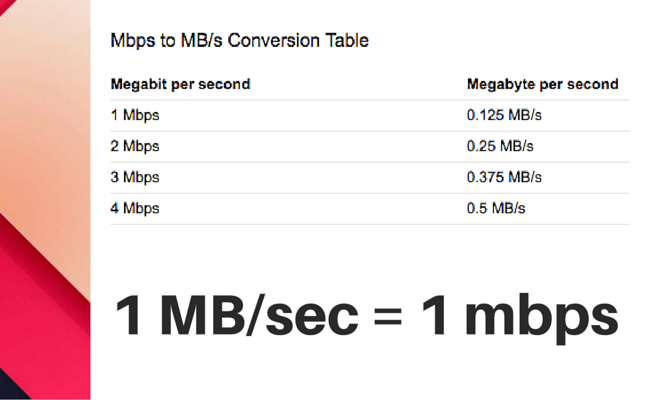 mb to mb conversion