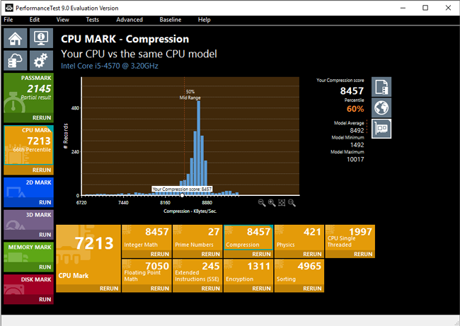 CPU Benchmark Result Chart