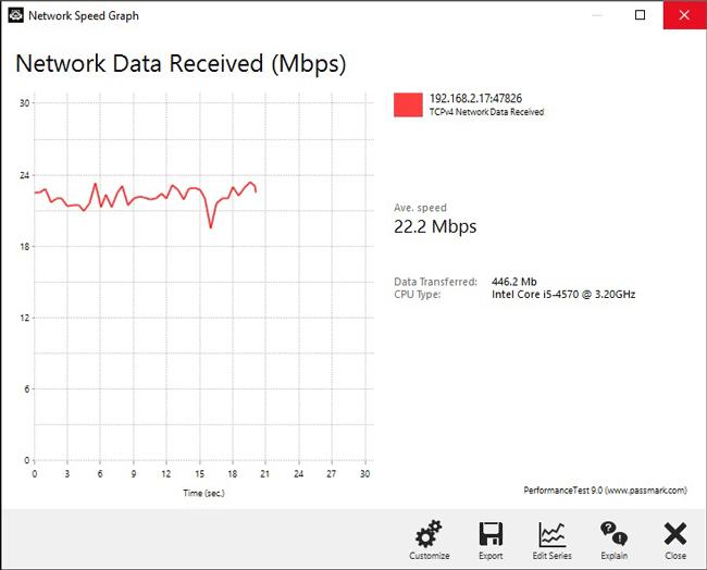 Advanced Network Test Graph Screenshot