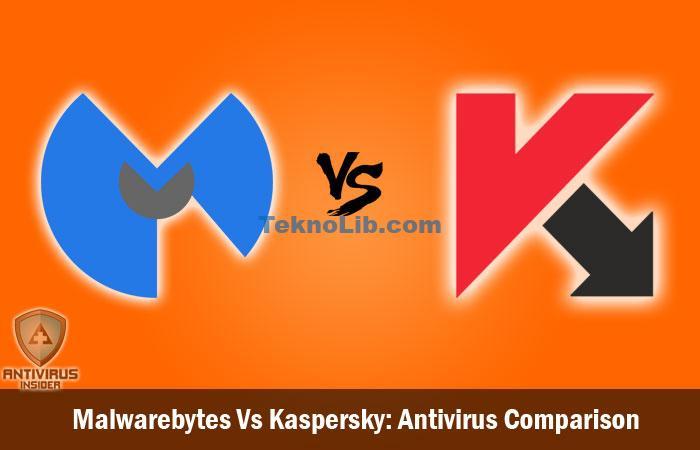 Kaspersky Malwarebytes ile ilgili görsel sonucu