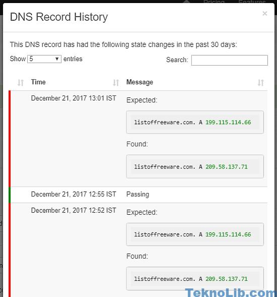 DNS Check: monitor dns