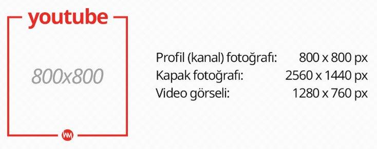 youtube fotoğraf boyutları